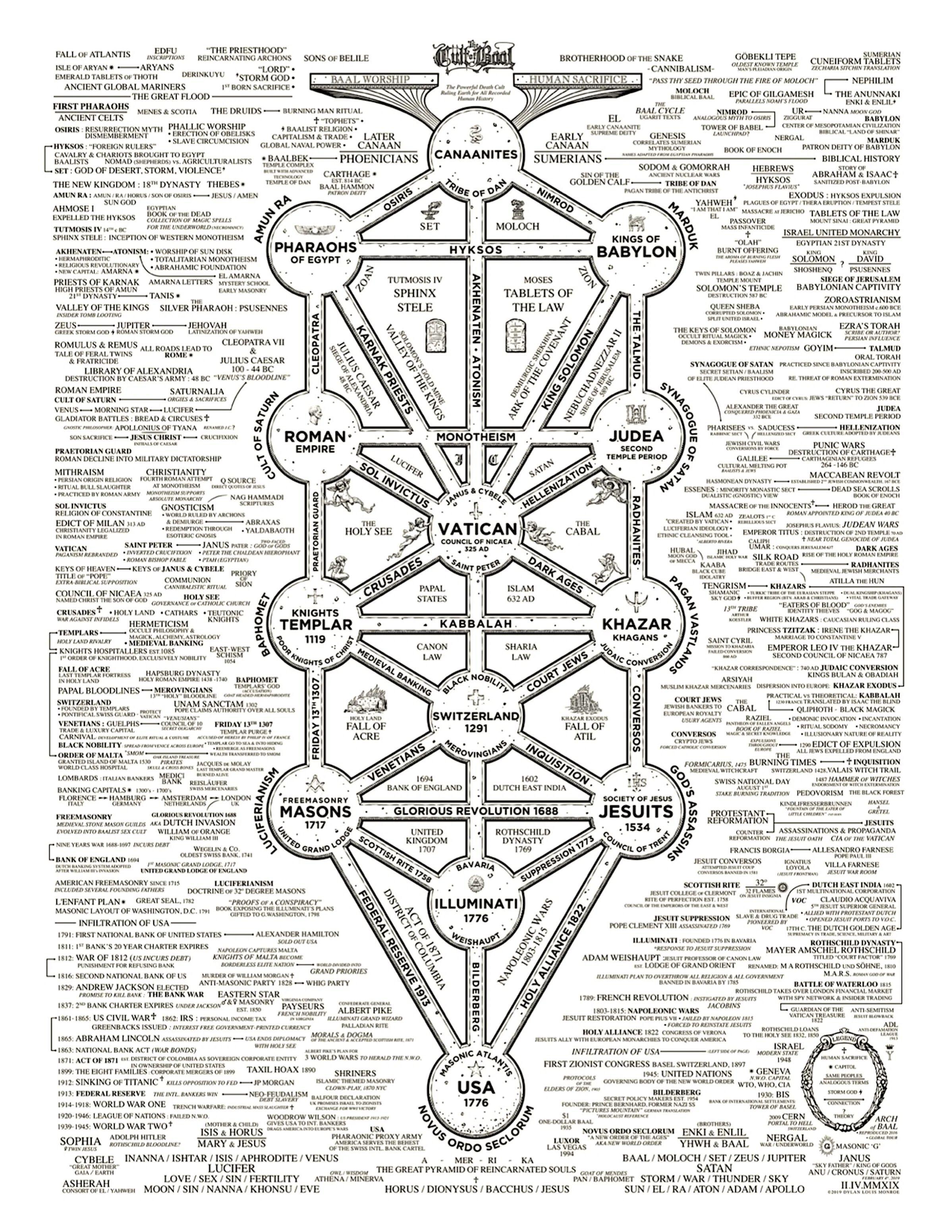 KINGS OF BABYLON - MAP